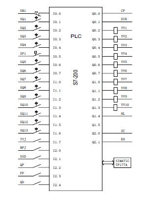 plc外部接线